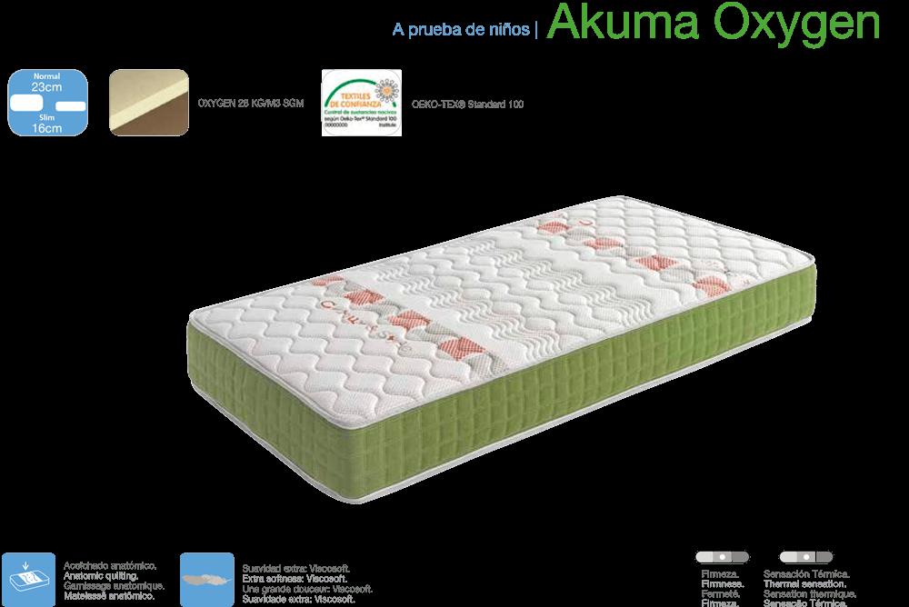 La tienda 3Bs Ecus Kids Akuma Oxygen