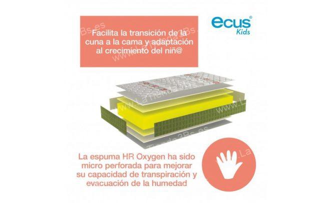Colchon viscoelastico infantil Akuma Oxygen 4 LaTienda3bs| La Tienda 3Bs